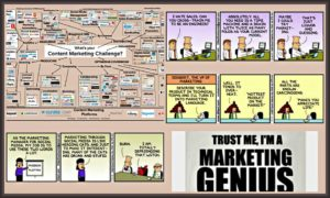 Dilbert Content Marketing